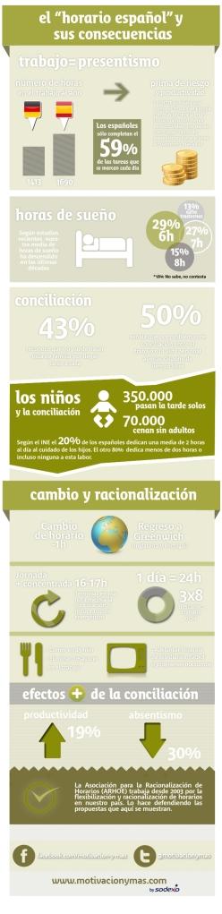 """Los """"horarios españoles"""" y sus múltiples consecuencias"""